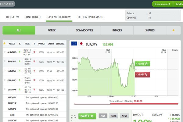 Etx binary options