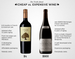 difference bouteille vin cher